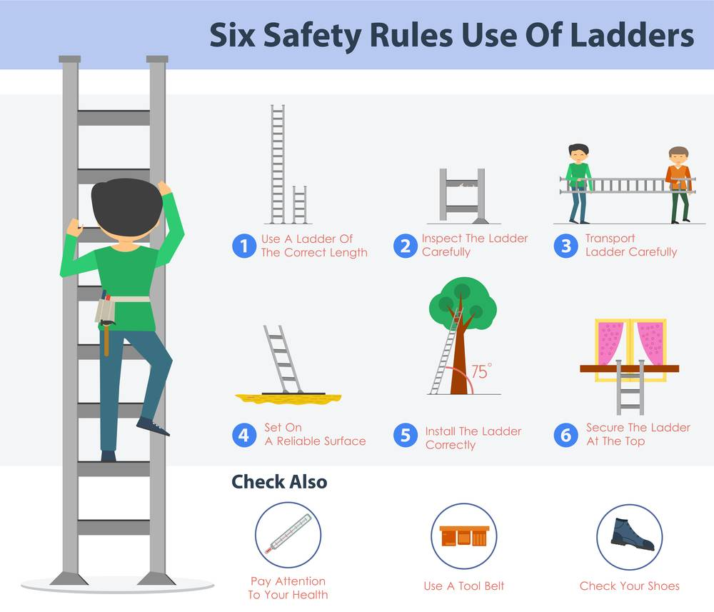 best indoor ladder for high ceilings