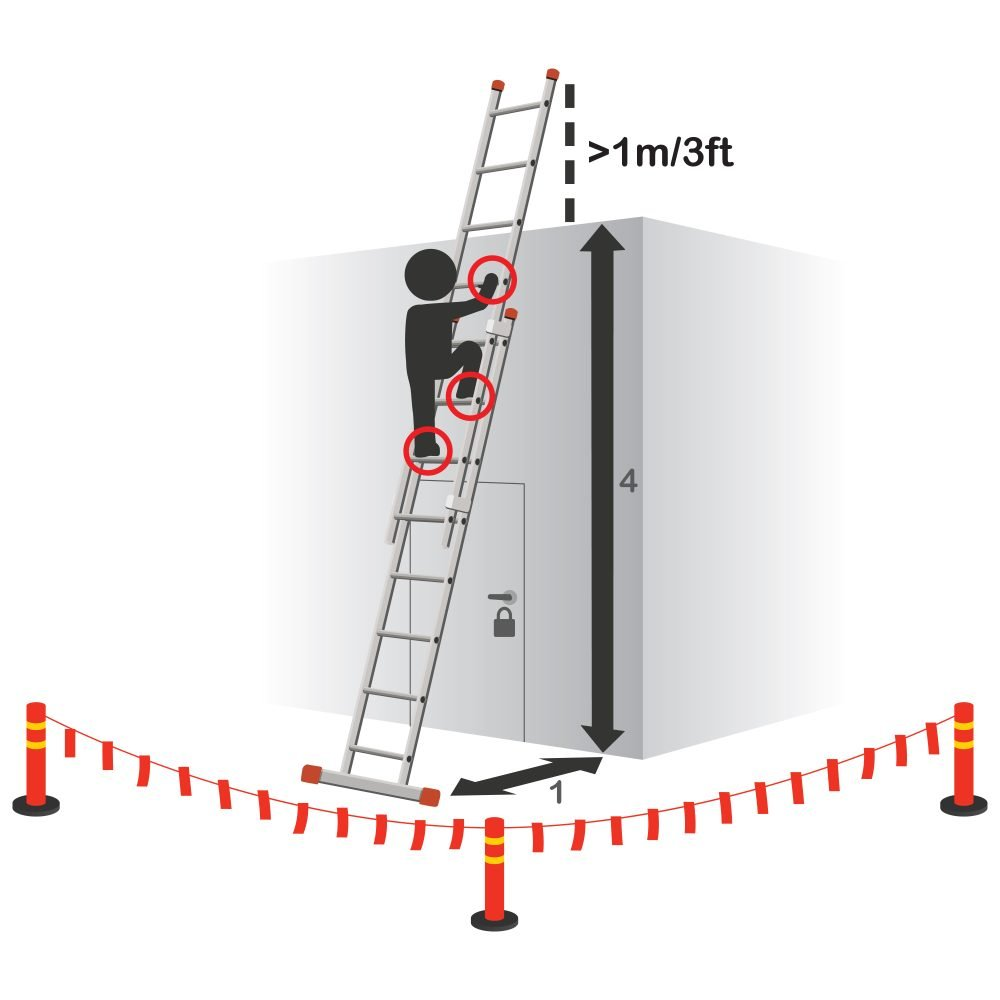 where to place ladder for gutter cleaning