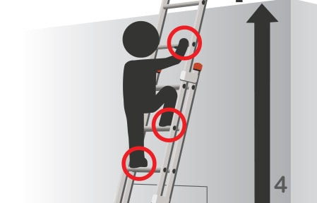 how to climb a ladder with 3 points of contact