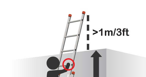 how to climb down a ladder from a roof